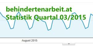 Statistik Quartal 03/2015