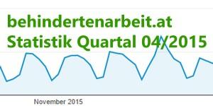 Statistik Quartal 04/2015
