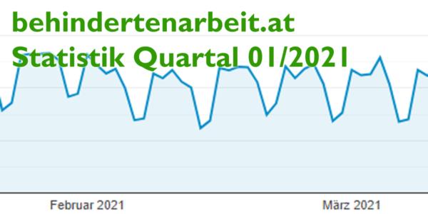 behindertenarbeit.at Statistik Quartal 01/2021