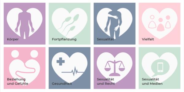 Sex, baff - Weltweit erste umfassende Aufklärungsplattform in Gebärdensprache