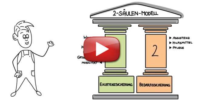 Lebenshilfe 2-Säulen-Modell
